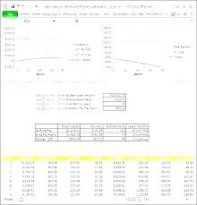 Home Amortization Spreadsheet Excel Mortgage Payoff Home Screenshot
