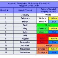 71 Specific Assured Grounding Color Chart