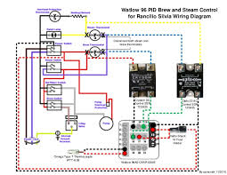 cbr wiring diagram 2001 cbr 900 wiring diagram 2001 discover your wiring diagram honda fireblade 929 wiring diagram nodasystech