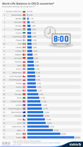 Chart Swedish Style Coffee Breaks Might Boost Productivity