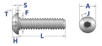 Hex Cap Screw Size Chart Socket Cap Screws Technical Info Aft Fasteners