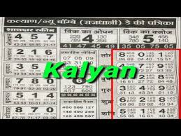 Rajdhani Chart Videos Matching Kalyan Rajdhani Day 3 Ank Otc Chart 27 05