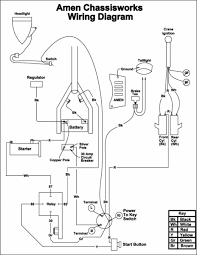 revtech ignition wiring diagram revtech wiring diagrams revtech ignition wiring diagram wiring get image about