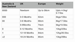 Baby Clothing Sizes Online Charts Collection