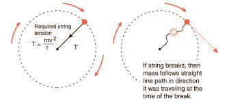 centripetal force equation. centripetal force example equation