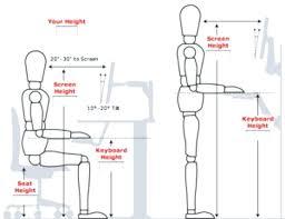 ideal standing desk height calculator ideal standing desk monitor height ideal standing desk height
