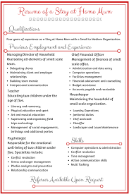 Stay At Home Mom Resume Help Perfect Resume Format