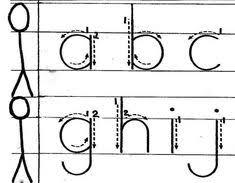 handwriting arrows print handwriting teaching handwriting number formation letter formation teaching literature