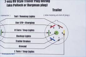 wiring diagram for 7 pin trailer plug uk reference wiring diagrams plug wiring diagram for kia sorento 2006 wiring diagram for 7 pin trailer plug uk reference wiring diagrams for 7 pin trailer plugs wire center \u2022