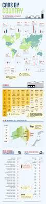 cars by county infographic cars infographics