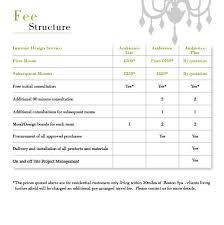 Freelance Interior Designer Rates : Interior Ideas 2018 ...