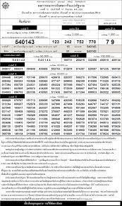 ตรวจหวย ตรวจผลสลากกินแบ่งรัฐบาล 16 กันยายน 2555 ใบตรวจหวย 16/9/55