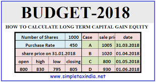 Capital Gains Tax Chart 2018 How To Calculate Long Term Capital Gain From Equity Shares