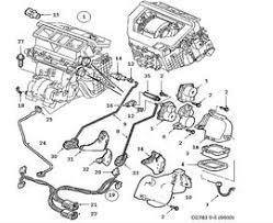 saab engine schematics wiring diagram mega 2003 saab engine diagram wiring diagram mega 2003 saab 9 5 engine diagram wiring diagram for