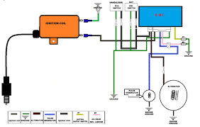 400ex wiring diagram blackhawkpartners co 400ex ignition bypass at 400ex Wiring Diagram