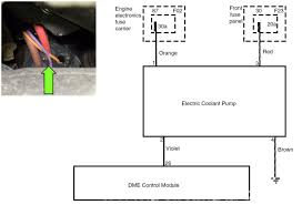 bmw e60 5 series water pump testing pelican parts technical article this is a wiring diagram from our subject vehicle