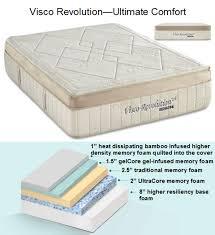 bed boss mattress. Fine Boss Thebedbossviscorevolutionmemoryfoammattress Petaluma Intended Bed Boss Mattress B