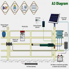 wiring diagram auto gate modern design of wiring diagram • heres auto gate wiring diagram for you saved commax intercom on rh electricalcircuitdiagram club wiring diagram