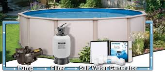 Salt water pool systems Autopilot Above Ground Salt Water Pool Backyard Leisure Salt Water Pools What You Need To Know