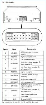honda accord radio wiring diagram kanvamath org honda crv radio wiring harness at Honda Radio Wiring Harness