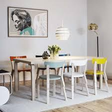 How to Arrange Furniture in Every Room | Design Necessities