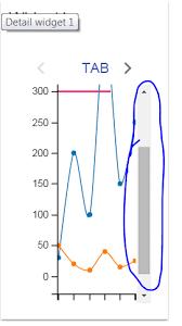Material Charts Angular Json Angular Material Rendering C3 Charts Stack Overflow