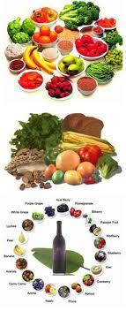 dieet cholesterolverlagend