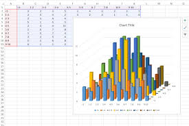 3d histogram in excel