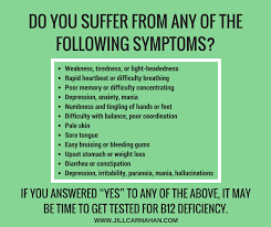 Everything You Need To Know About Vitamin B12 Deficiency