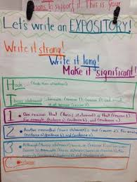 the basics of a conclusion for an expository essay teach  writer s workshop writing an expository essay i always rap the kids as a memory acronym for the expository structure