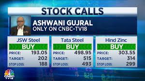 Steel Stocks Remain Buying Chart Gujralashwani Calls Jsw