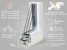 Пластиковые окна rehau Киев Установка металлопластиковых окон  rehau geneo