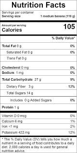 usda nutritional facts sheets