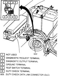 1992 corvette fuse box 1992 image about wiring diagram 87 chevy caprice fuse box diagram further 87 dodge dakota fuse box further 2001 miata fuse