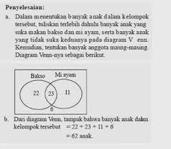 Contoh Soal Diagram Venn Contoh Soal Diagram Venn Zona Ilmu 6