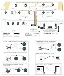 onkyo receivers home theater wiring product description patio onkyo receivers home theater wiring home entertainment wiring guide blog wiring diagram receiver wiring diagram media onkyo receivers home theater wiring