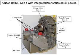 allison wtec iii & gen 4 5 hardware differences bustekhub Allison Transmission Schematics allison, oil cooler allison transmission diagram