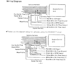 apexi safc 2 wiring harness apexi image wiring diagram safc wiring diagram wiring diagram and hernes on apexi safc 2 wiring harness