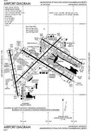38 Best Airport Diagrams Images Airport Design Aviation