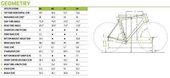 Cannondale Road Frame Size Chart Lajulak Org