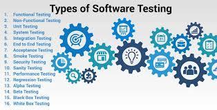 Types Of Software Testing Types Of Software Testing Mindsmapped