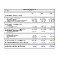 Writing A Business Financial Plan How To Create Cash Flow
