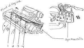 2003 kia sorento firing order vehiclepad 2005 kia sorento 2003 kia rio spark plug diagram kia schematic my subaru wiring