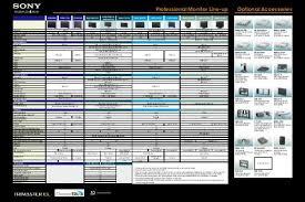 Video Comparison Chart Sony Monitor Comparison Chart Creative Video