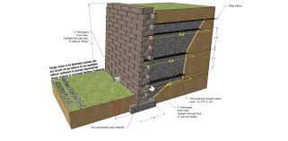 Small Picture Modular Retaining Walls GeoStone Modular Retaining Walls