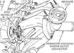 solved where is the thermostat located on a 1196 plymouth fixya where is the thermostat located on a 1196 plymouth zjlimited 365 jpg