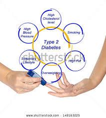 type diabetes essay type 2 diabetes essay 406 words studymode