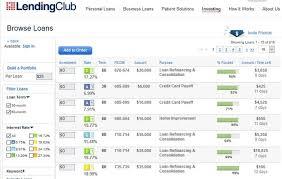 Lending Club Borrower Reviews Lending Club Review Be A Fat Cat Banker