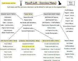 Pedigree Chart Template Dog Family Tree Template Pedigree