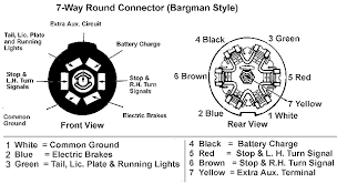 wiring diagram for 7 pin trailer plug the wiring diagram trailer plug wiring diagram 7 way chevy wiring diagram and hernes wiring diagram